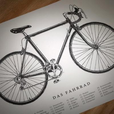 FAHRRAD POSTER